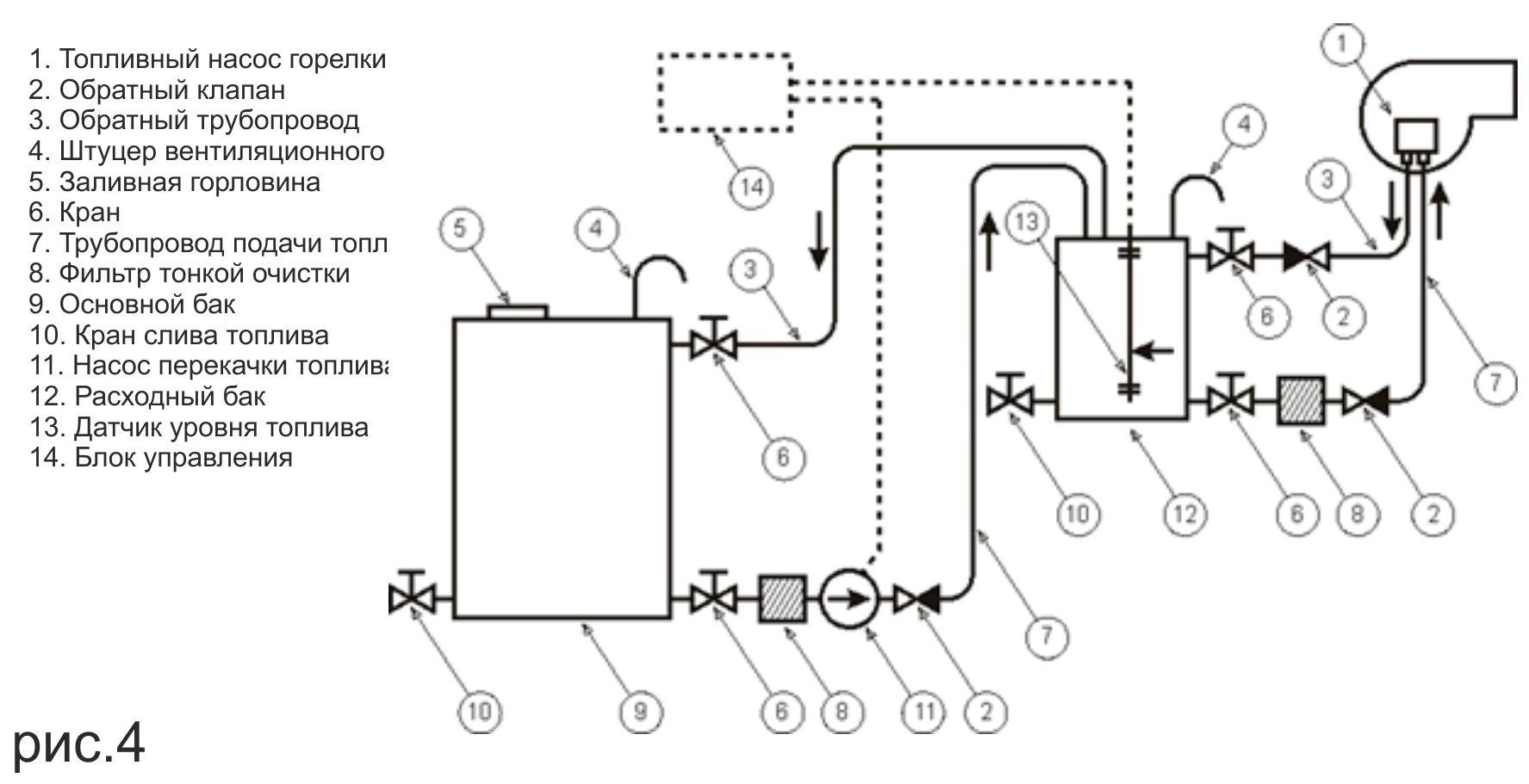 Схема насосной дизельного топлива